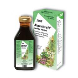 Alpenkraft está elaborado a base de un destilado y extracto de tomillo, manzanilla, tila, anís, alcaravea, hinojo, lúpulo y cen