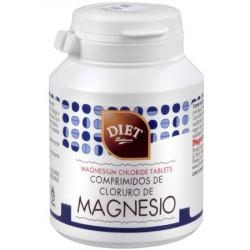 Complemento alimenticio para corregir los estados carenciales por déficit de magnesio.  ¿Por qué tomar CLORURO DE MAGNESIO DI